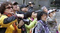 Çin'in 2020 Turizm Hedefleri